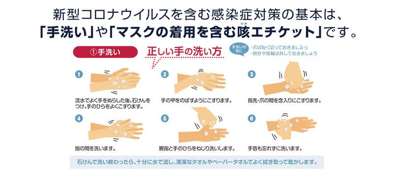 新型コロナウィルスを含む感染症対策の基本は、手洗いやマスクの着用を含む咳エチケットです。手洗い