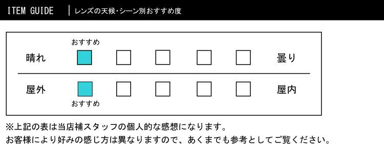 水泳ゴーグルレンズ選び