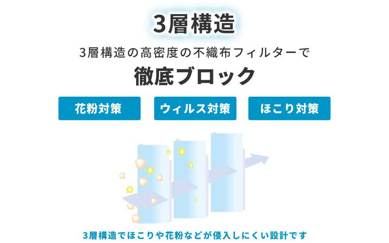 50枚入り 不織布マスク3層構造の高密度フィルターで徹底ブロック